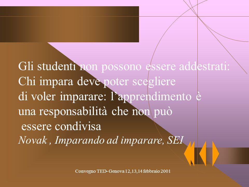 Convegno TED- Genova 12,13,14 febbraio 2001 Gli studenti non possono essere addestrati: Chi impara deve poter scegliere di voler imparare: lapprendimento è una responsabilità che non può essere condivisa Novak, Imparando ad imparare, SEI