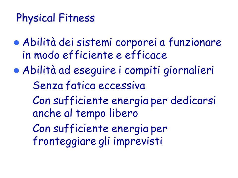 Componenti della fitness fisica Legati alla salute – Composizione corporea – Resistenza cardiorespiratoria – Flessibilità – Resistenza muscolare – Forza muscolare Performance motoria – Agilità – Equilibrio – Coordinazione – Forza – Tempo di reazione – Velocità