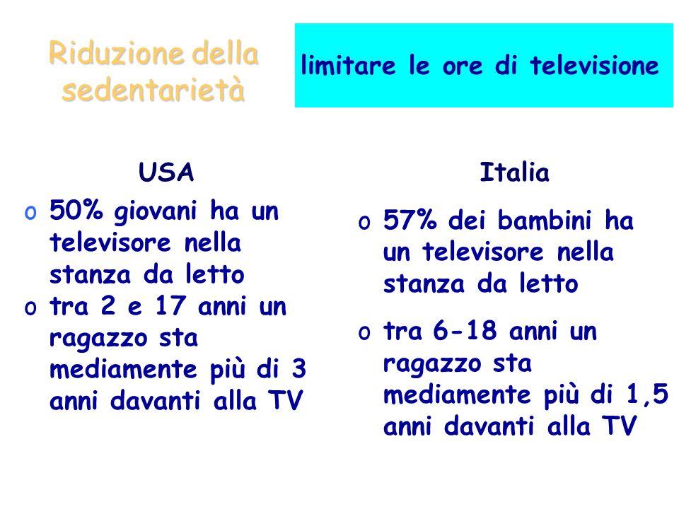 Raccomandazioni AAP Bambini < 2 anni NO TELEVISIONE Bambini > 2 anni NON più di 2 ore al giorno