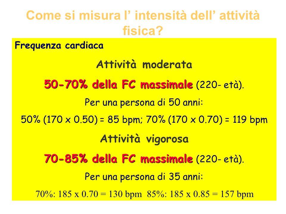 Come si misura l intensità dell attività fisica.