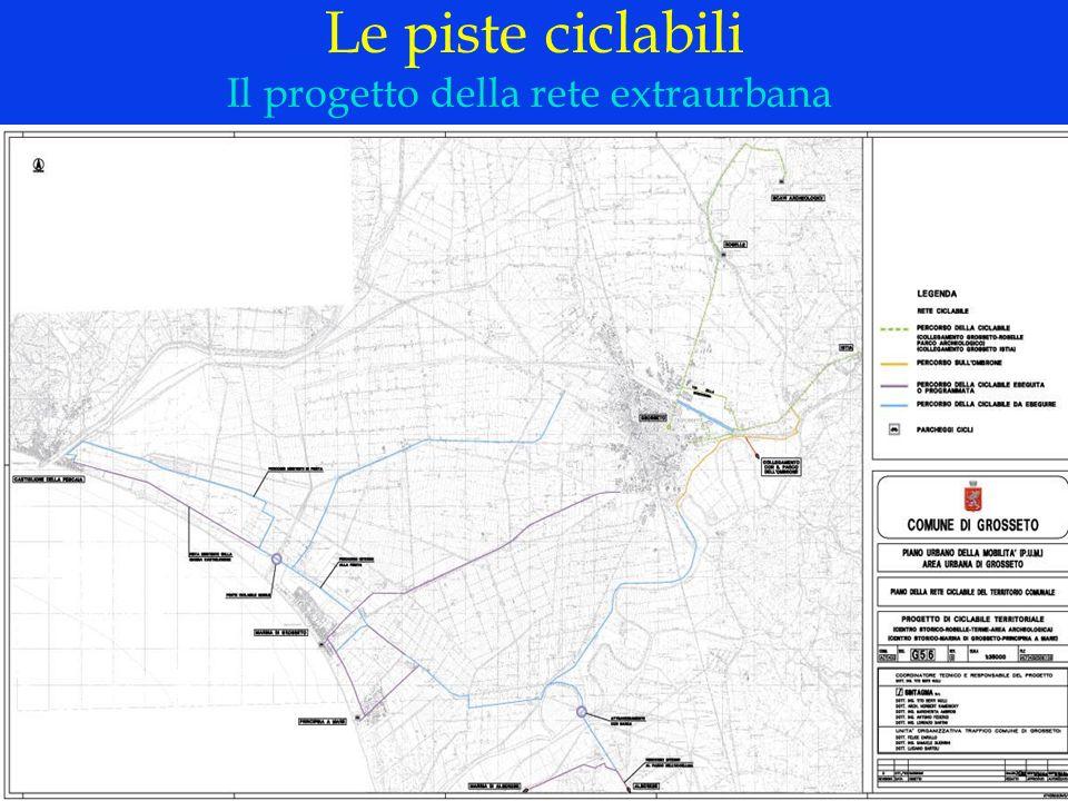 LOGO DELLA SOCIETÀ Le piste ciclabili Il progetto della rete extraurbana: Marina di Grosseto