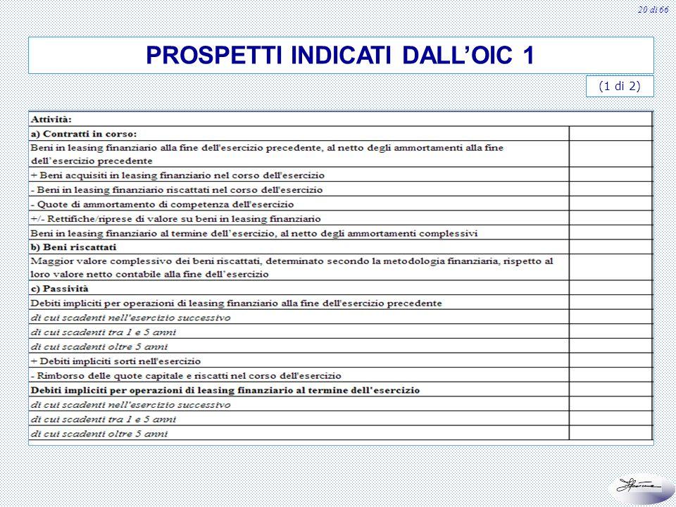 21 di 66 PROSPETTI INDICATI DALLOIC 1 (2 di 2)