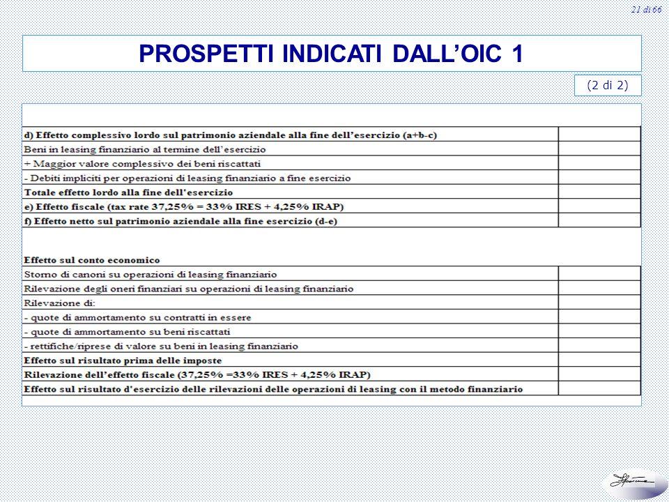 22 di 66 LE INTERFERENZE FISCALI NELLA RIFORMA SOCIETARIA E FISCALE Legge 366/2001, art.