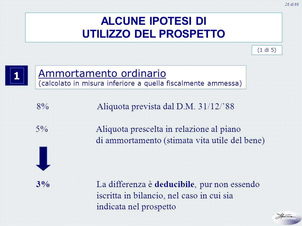 27 di 66 2 Ammortamento anticipato 12%Aliquota prevista dal D.M.