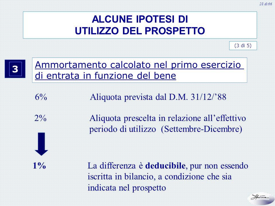 29 di 66 4 Ammortamento immediato (unitario) 100%Aliquota applicabile come da art.