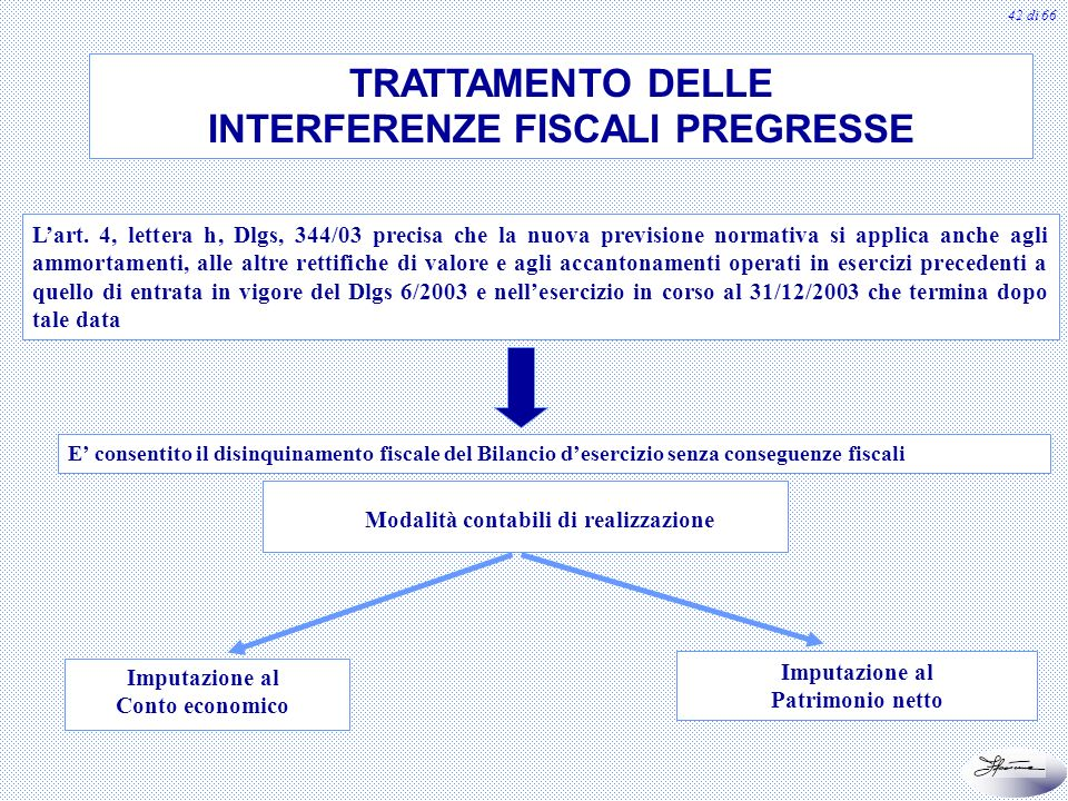 43 di 66 1° gennaio 2004 INTERFERENZE FISCALI PREGRESSE da eliminare ELIMINAZIONE DELLE INTERFERENZE FISCALI PREGRESSE