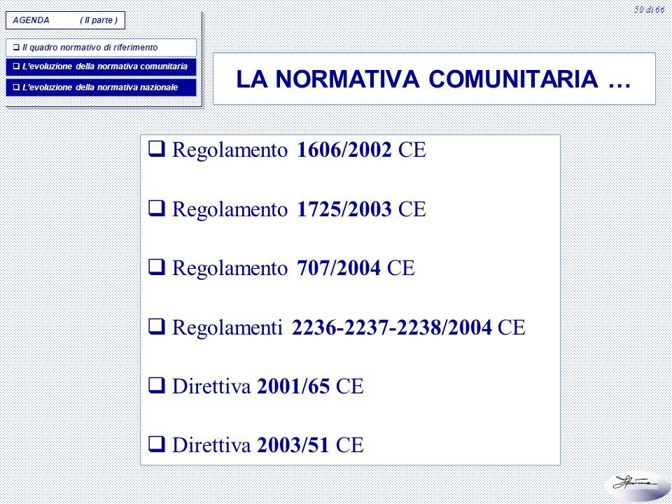 51 di 66 … E NAZIONALE Legge n.306/2003 (Legge comunitaria 2003) Decreto legislativo n.
