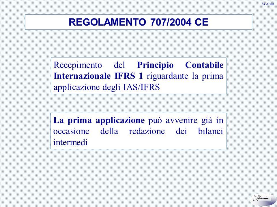 55 di 66 REGOLAMENTI 2236-2237-2238/2004 CE Modifica Reg.