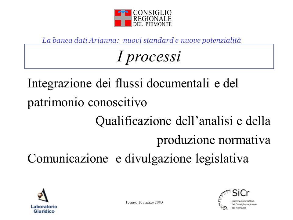 La banca dati Arianna: nuovi standard e nuove potenzialità Torino, 10 marzo 2003