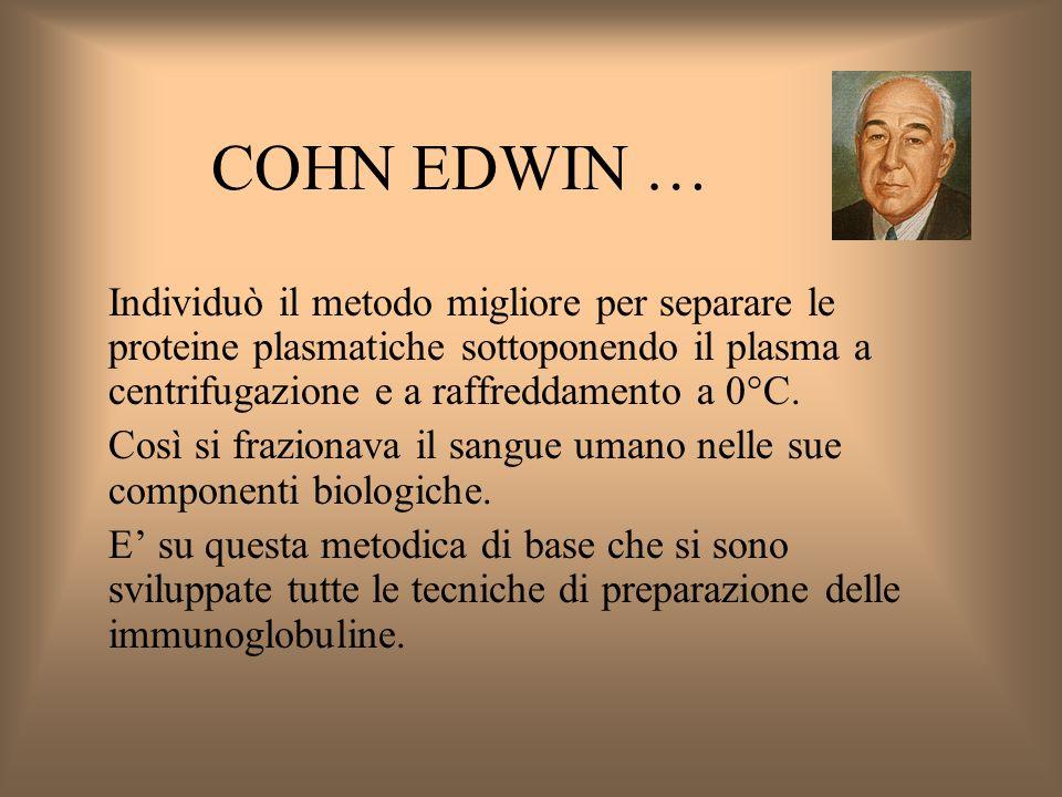 COHN EDWIN … Individuò il metodo migliore per separare le proteine plasmatiche sottoponendo il plasma a centrifugazione e a raffreddamento a 0°C.
