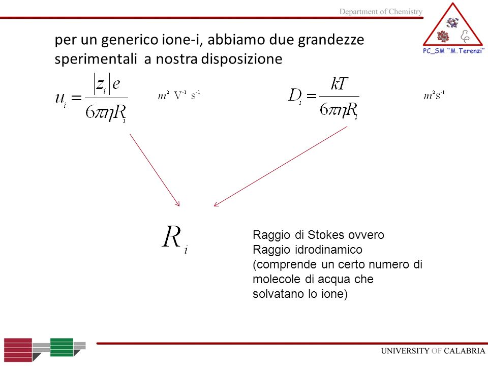 mobilità ionica velocita limite Determinate la mobilità ionica e la velocita limite dello ione Cs + in una soluzione acquosa diluita avendo a disposizione i seguenti dati: 1)R + =170 pm 2)Viscosità ca.