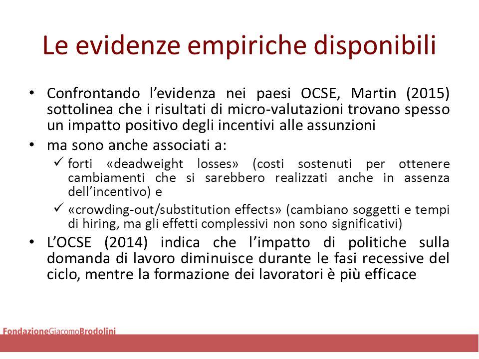 Le evidenze nazionali I risultati delle valutazioni realizzate in Italia mostrano che gli impatti variano tra le varie misure oggetto di valutazione in base alla dimensione della politica (nazionale o locale), il contesto macroeconomico, e il disegno valutativo.