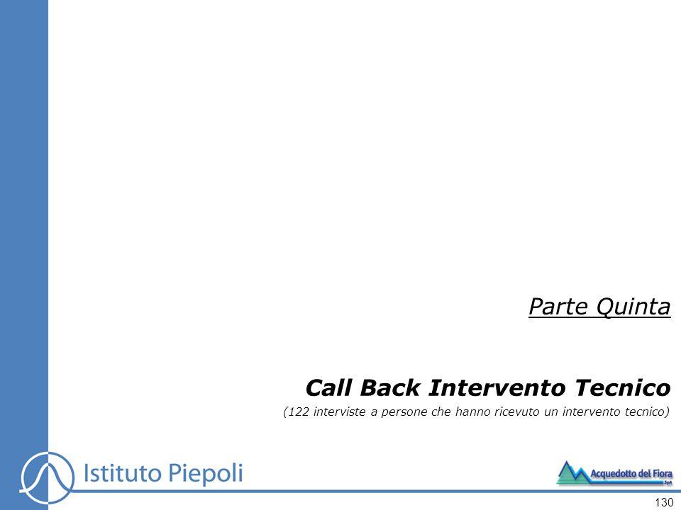 131 CALL BACK INTERVENTO TECNICO MOTIVI DI CONTATTO Negli ultimi 6 mesi, ha contattato Acquedotto del Fiora per uno o più dei seguenti motivi.