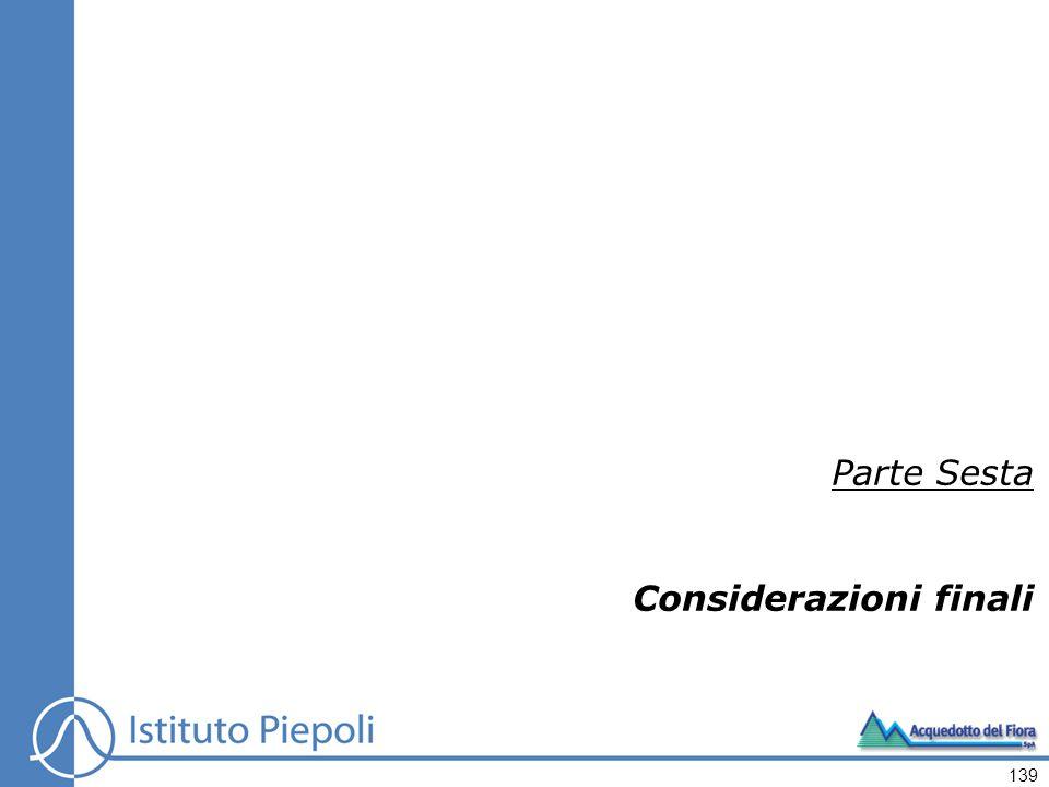 La rilevazione del primo semestre del 2010 condotta presso i clienti di Acquedotto del Fiora evidenzia un livello di soddisfazione – espresso in termini di giudizio globale (overall)- pari a 7,1 (voto medio dei valori da 1 a 10): dato in linea con quello del 2009.