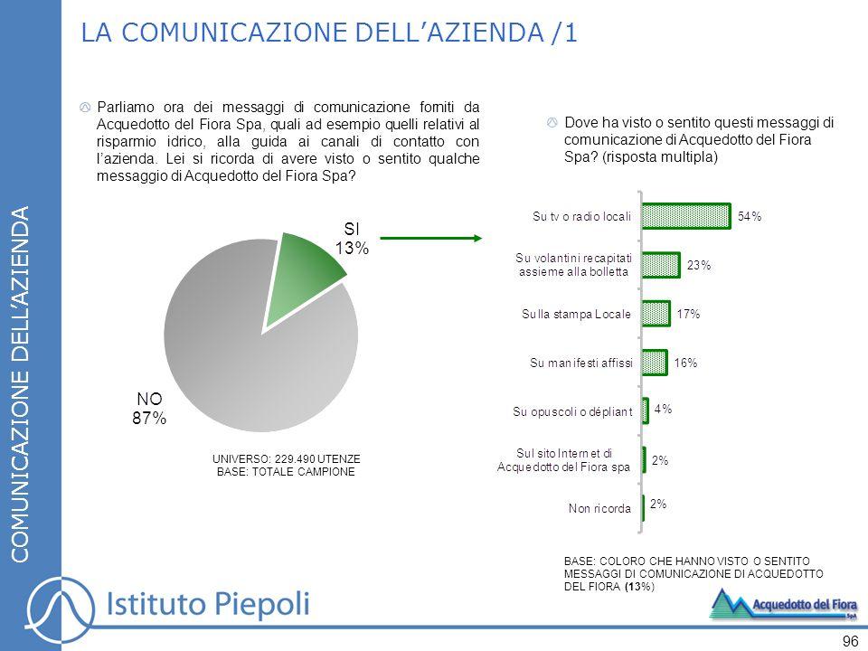 LA COMUNICAZIONE DELLAZIENDA /2 COMUNICAZIONE DELLAZIENDA Il giudizio che Lei dà di queste informazioni per quanto riguarda la loro facilità di lettura e comprensione, è … 97 BASE: COLORO CHE HANNO VISTO O SENTITO MESSAGGI DI COMUNICAZIONE DI ACQUEDOTTO DEL FIORA (13%)