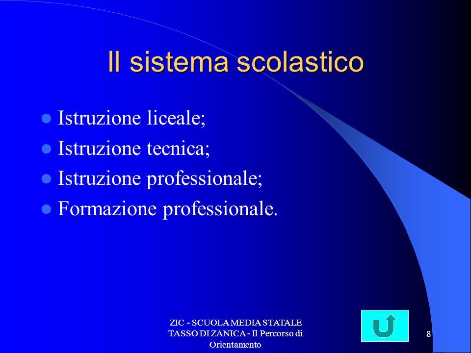 ZIC - SCUOLA MEDIA STATALE TASSO DI ZANICA - Il Percorso di Orientamento 9 Come vado a scuola.