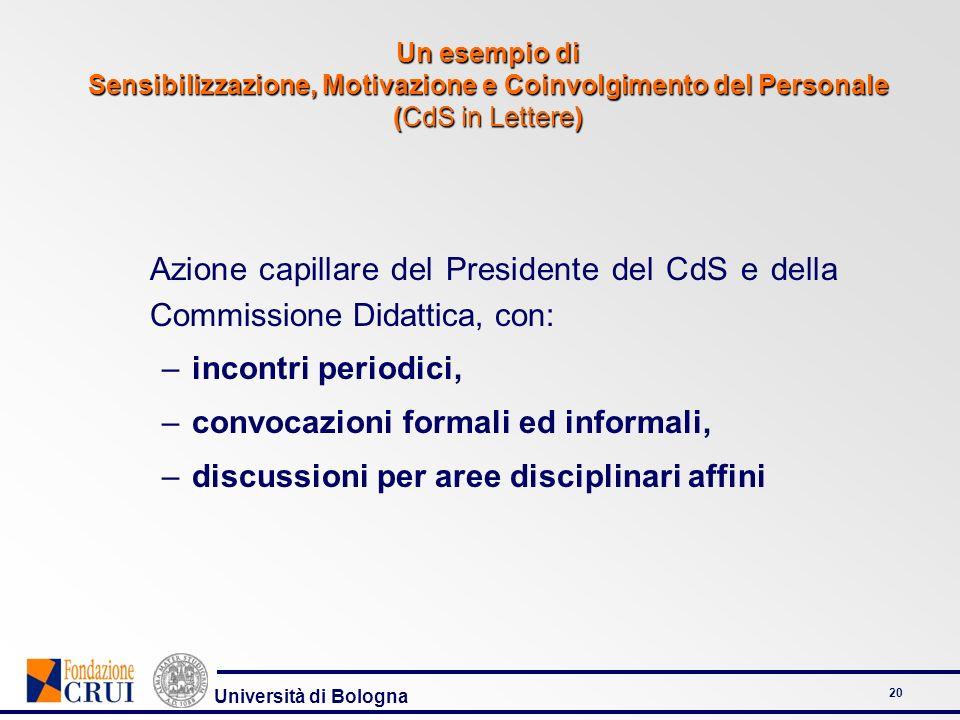 Università di Bologna 21 Risorse umane C1.