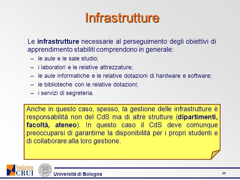 Università di Bologna 29 Coerente con le pertinenti politiche.