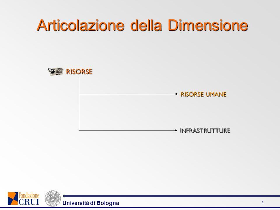 Università di Bologna 4 Le risorse devono essere selezionate, impiegate, gestite e preservate per il perseguimento delle strategie e degli obiettivi del CdS ed al fine di un continuo miglioramento dei risultati La gestione delle risorse