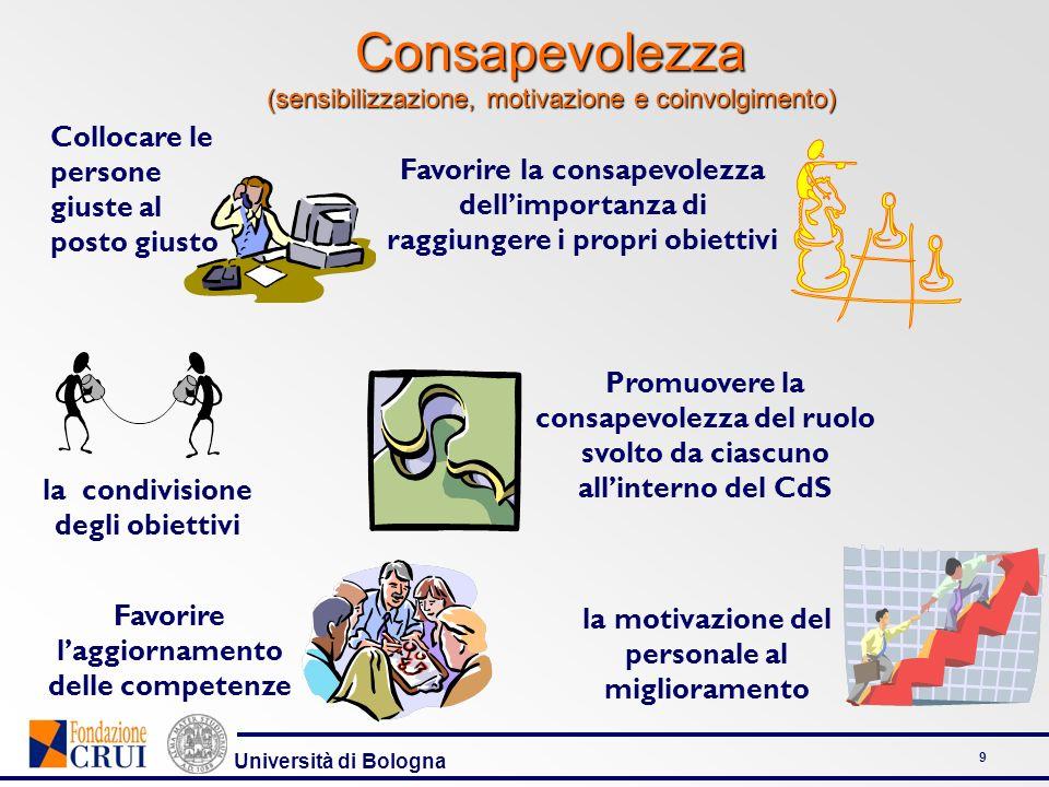 Università di Bologna 10 Coerente con le pertinenti politiche.