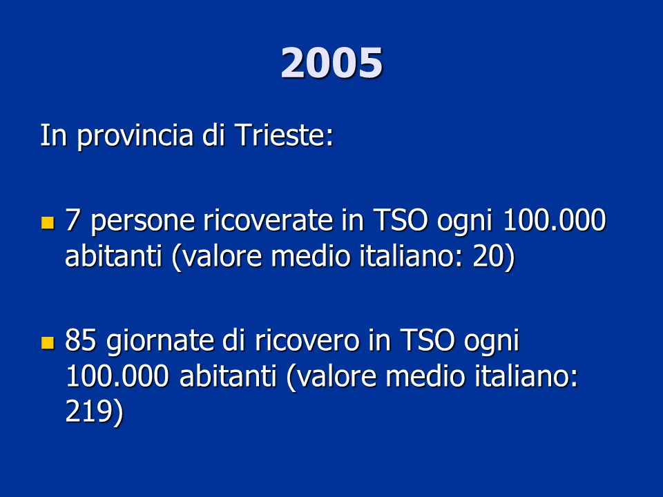 Num. utenti sottoposti a T.S.O a Trieste negli anni 1996-2004