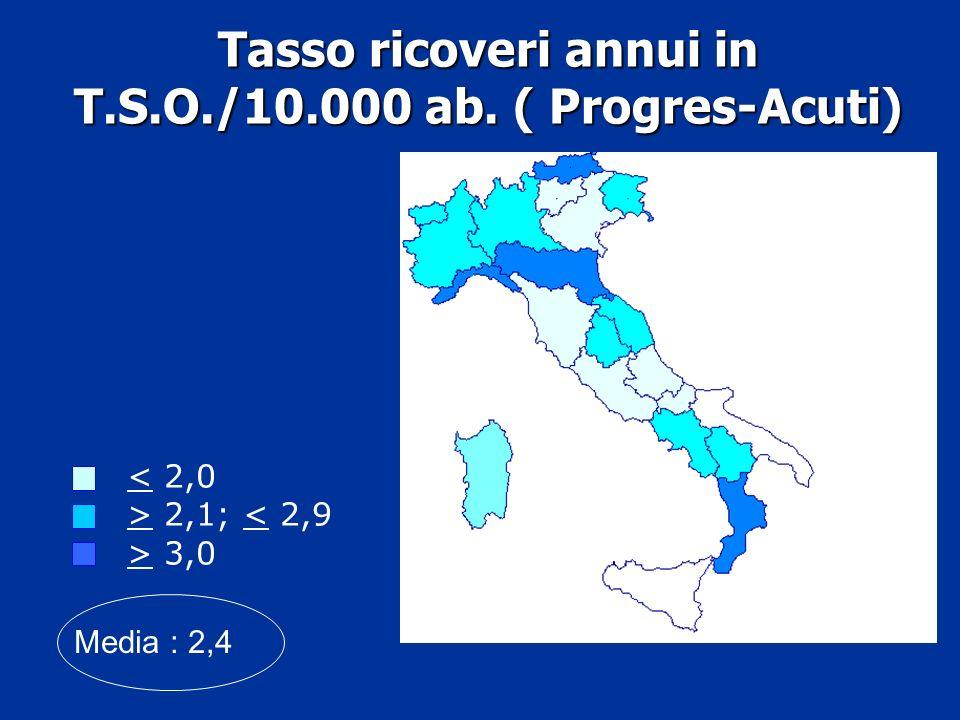 Presenza di mezzi di contenzione nelle strutture psichiatriche italiane (Progres -Acuti)