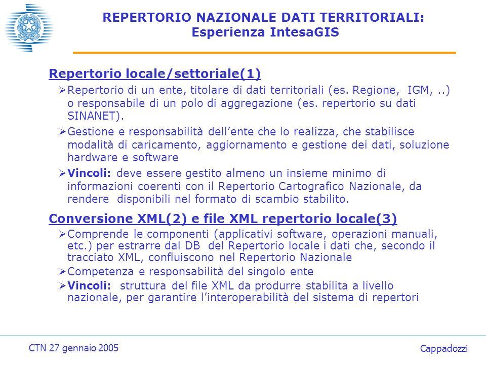REPERTORIO NAZIONALE DATI TERRITORIALI: Esperienza IntesaGIS Schema XML dei metadati(4) E la struttura standardizzata dei dati che costituiscono il Repertorio Cartografico Nazionale.