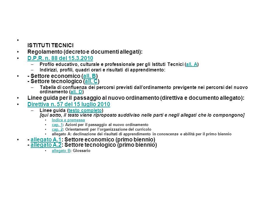 ISTITUTI PROFESSIONALI Regolamento (decreto e documenti allegati): D.P.R.
