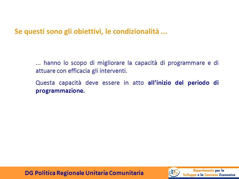 DG Politica Regionale Unitaria Comunitaria Per chiarire cone potrebbe funzionare nel settore ad esempio: dei trasporti dei rifiuti Alcuni esempi concreti