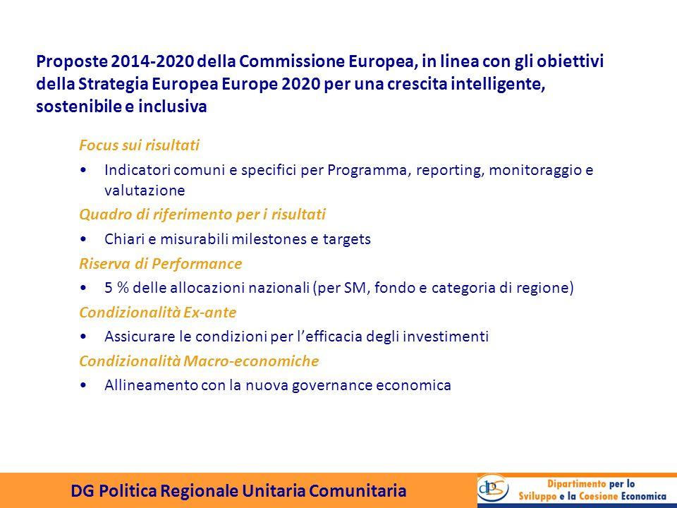 DG Politica Regionale Unitaria Comunitaria Una strategia complessiva di investimento, in linea con gli Obiettivi di Europa 2020 Coerenza con i PNR Coordinamento delle politiche: di coesione, sviluppo rurale, della pesca e marittimo Obiettivi e indicatori per misurare i progressi verso i target di Europa 2020 Efficacia: introduzione di un quadro di riferimento della performance Efficienza: rinforzamento della capacità e semplificazione amministrativa Operational Programmes Partnership Contract Common Strategic Framework