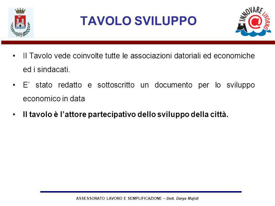 ASSESSORATO LAVORO E SEMPLIFICAZIONE – Dott.