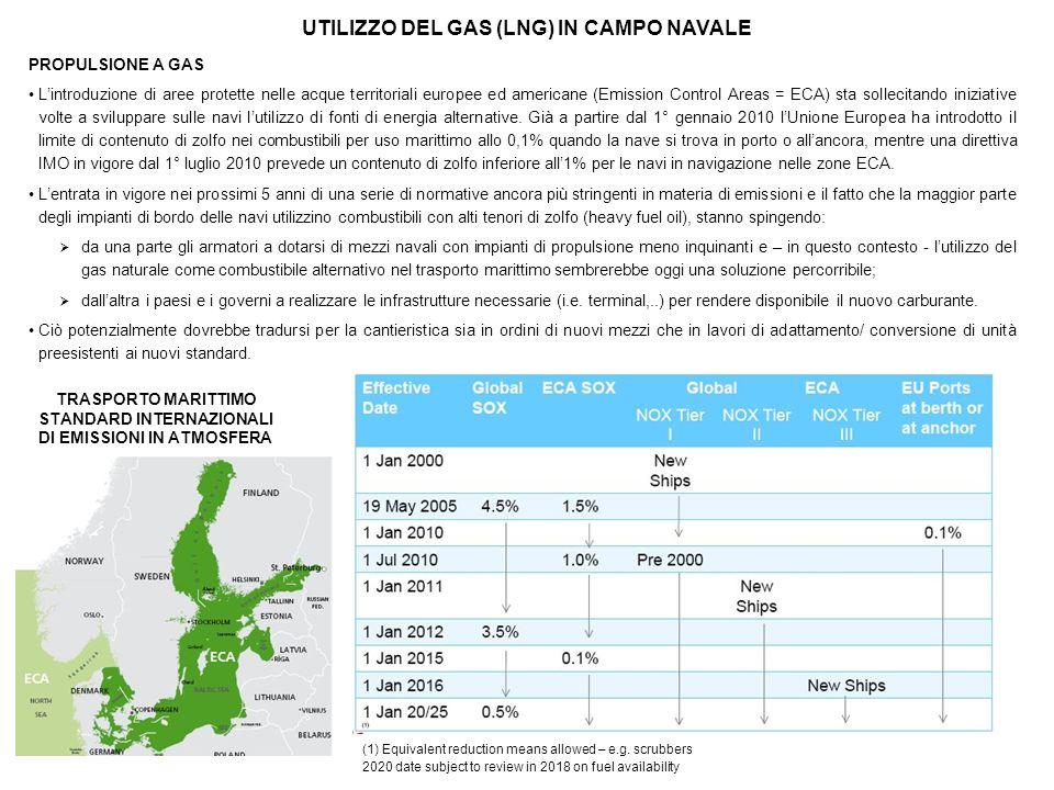 UTILIZZO DEL GAS (LNG) IN CAMPO NAVALE Considerata limportanza della creazione di una rete infrastrutturale a terra, in queste zone si stanno portando avanti delle analisi di fattibilità per la costruzione di terminal LNG.