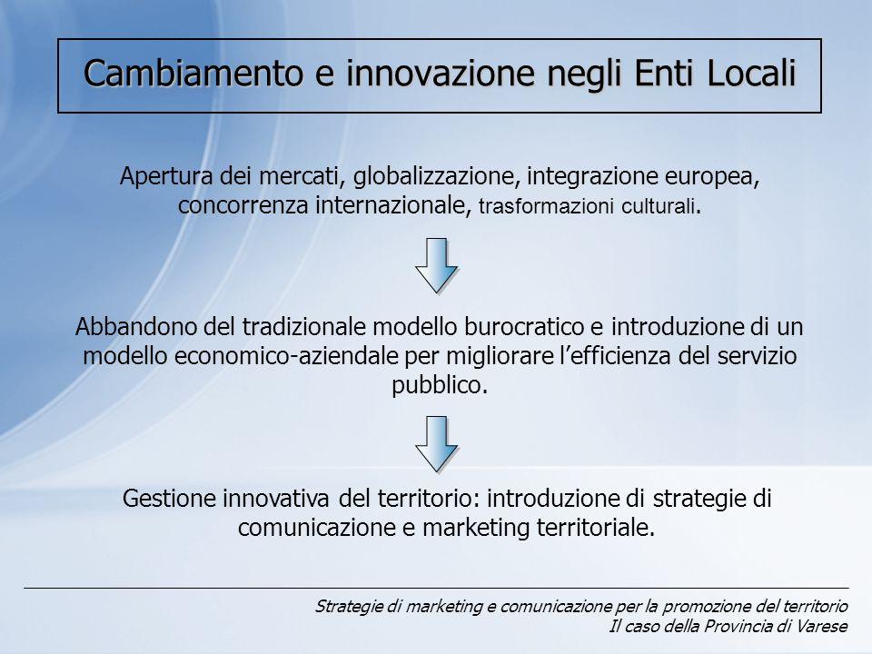 Strategie di marketing e comunicazione per la promozione del territorio Il caso della Provincia di Varese Innovazione nella comunicazione Gestione condivisa del territorio da parte di amministratori e cittadini, approfondimento dellimpegno comunicazionale.