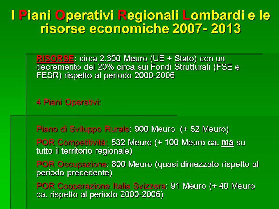 In sintesi – Le prospettive della programmazione comunitaria 2007/2013 in Lombardia DURATA: Programmazione settennale 2007-2013 RISORSE: circa 2.300 Meuro (UE + Stato) DOVE: su tutto il territorio regionale PRINCIPALI STRUMENTI: Piano di Sviluppo Rurale (PSR), Piano di Sviluppo Rurale (PSR), POR (Programmi Operativi): POR Competitività, POR Occupazione e POR Cooperazione Italia-Svizzera POR (Programmi Operativi): POR Competitività, POR Occupazione e POR Cooperazione Italia-Svizzera APPROCCIO: integrato rispetto agli obiettivi regionali e senza zonizzazioni FINALITA: visibilità dei risultati e loro misurabilità – riferimento alle strategie di Lisbona