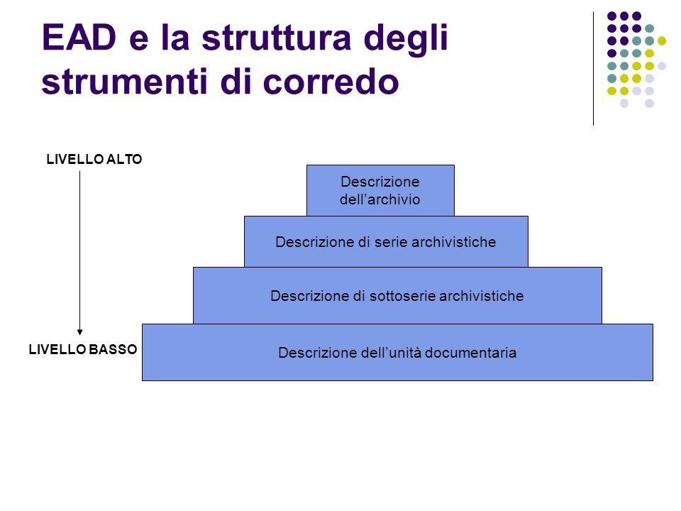 Principi ispiratori di EAD obiettivo è rendere le risorse archivistiche provenienti da istituzioni diverse accessibili agli utenti del web nomi di elementi ed attributi definiti in modo tale da favorire lo scambio internazionale di dati – linteroperabilità è un formato di struttura, non uno standard per i dati di contenuto