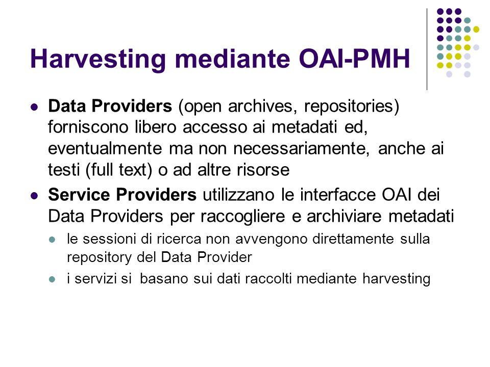 Funzionamento di OAI-PMH Carpenter. L. 2003. OA-Forum Tutorial. University of Bath, Bath