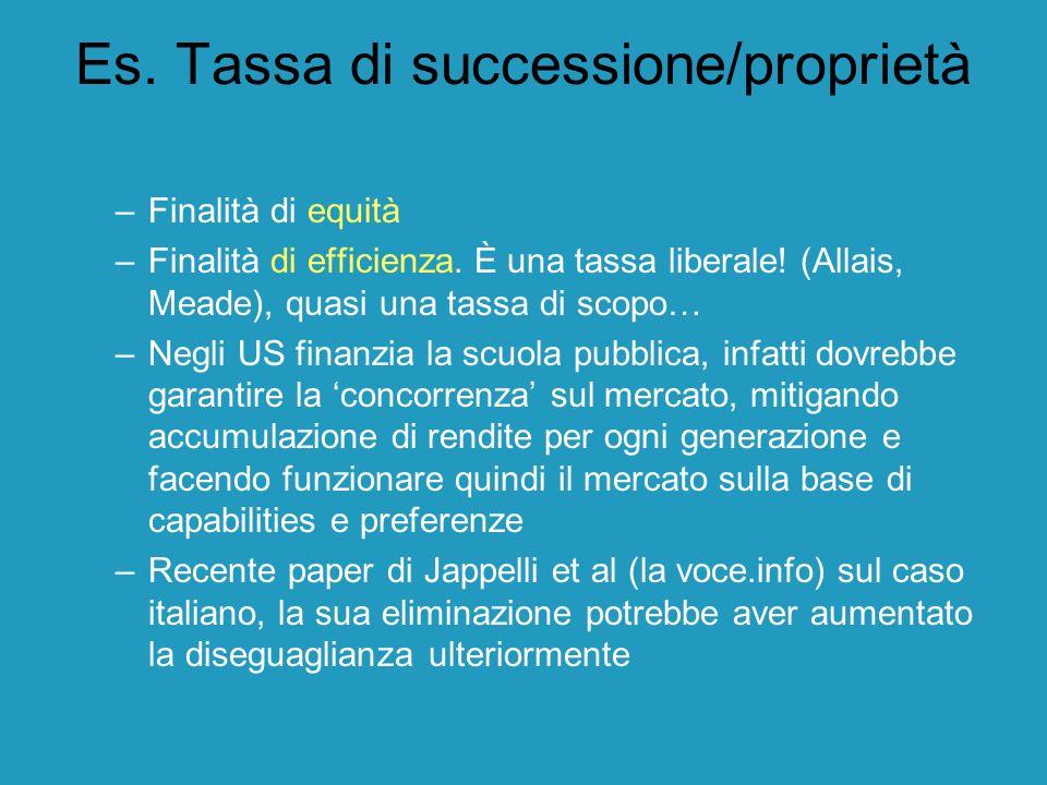 Nel complesso, i dati suggeriscono che labolizione delle imposte di successione avvenuta in Italia tra il 1999 e il 2001 ha aumentato i trasferimenti intergenerazionali.