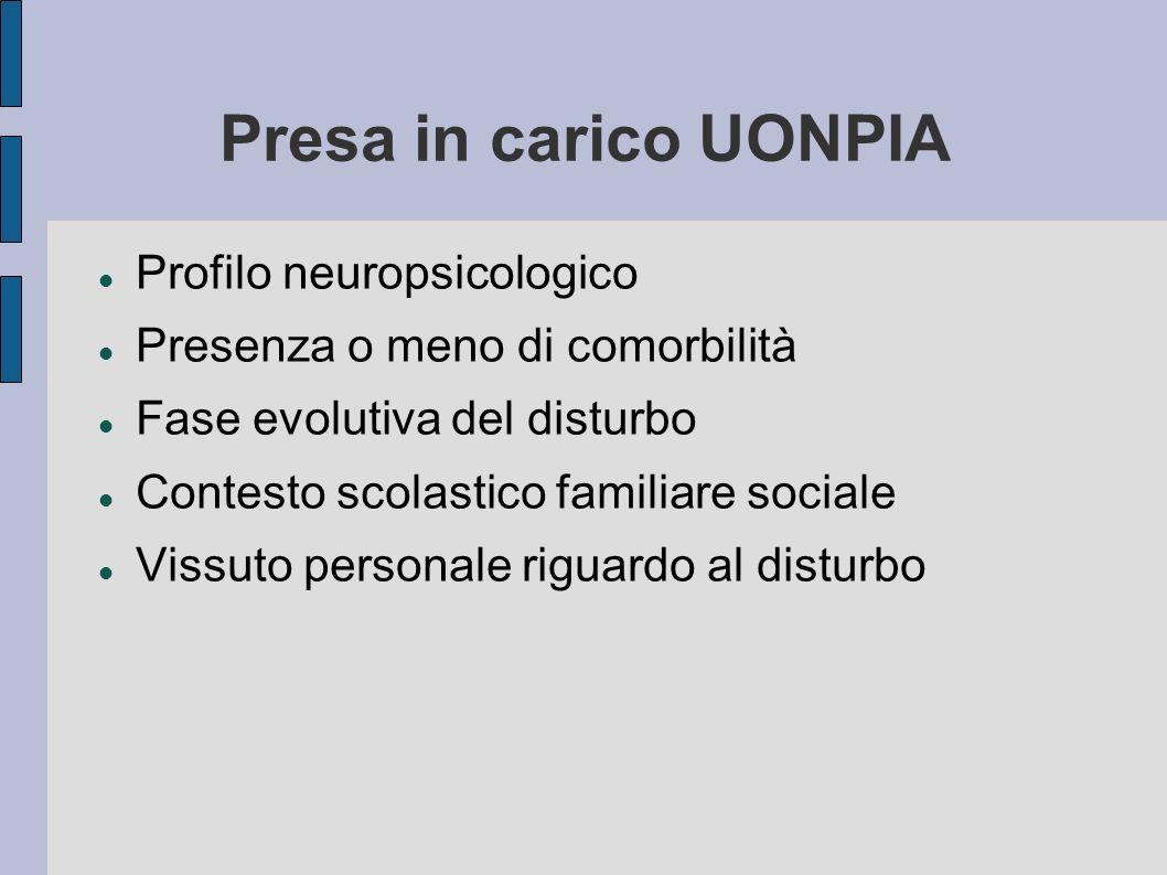 Presa in carico UONPIA Tempestività ( sequele psicopatologiche e status clinico del disturbo ) Cooperazione ( proposte concordate ed omogenee ) Alfabetizzazione Automatizzazione delle competenze Strategie di studio