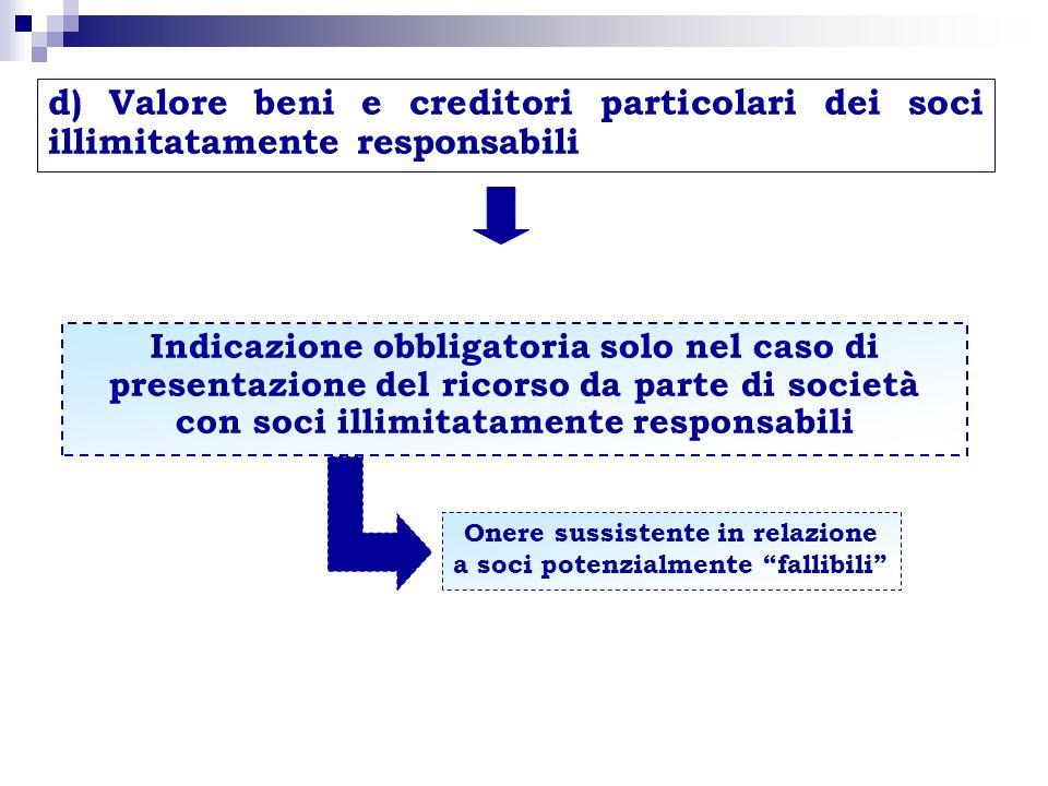 e) Piano Il contenuto del piano deve essere ispirato alla analiticità, in quanto deve contenere la descrizione analitica delle modalità e dei tempi di adempimento della proposta