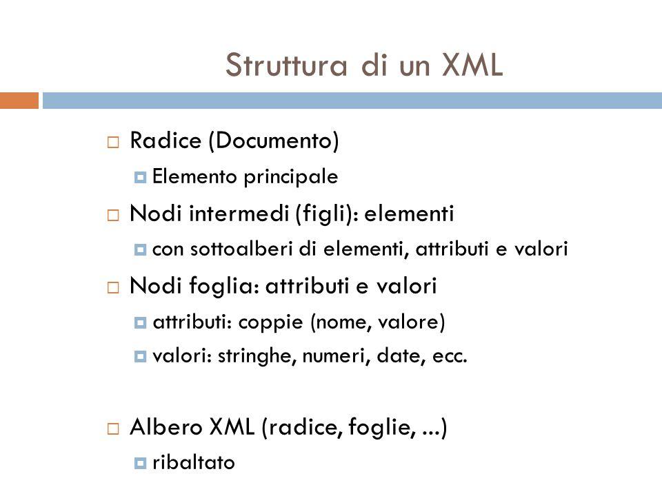 Una rubrica in XML Giulio Cesare Bruto 10 Roma 10100 321654 32557684785 Giovanni Pompeo Catilina 12 Milano 12100 96877564 3356545342