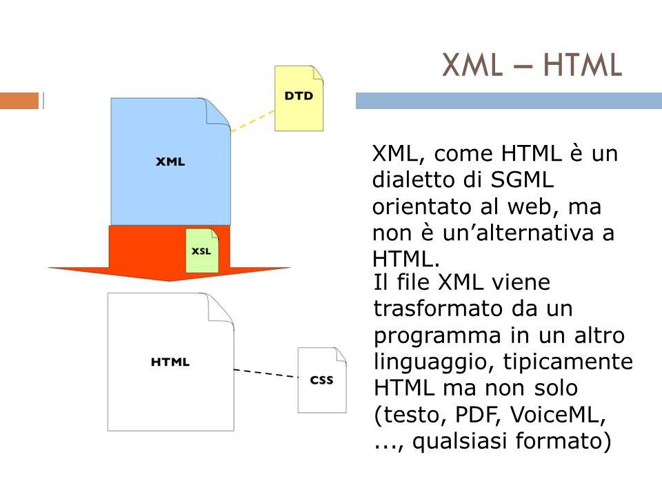 Piccolo esempio Cara Beatrice, ti scrivo per comunicarti … cari saluti, Dante Questo e il file XML (dati).