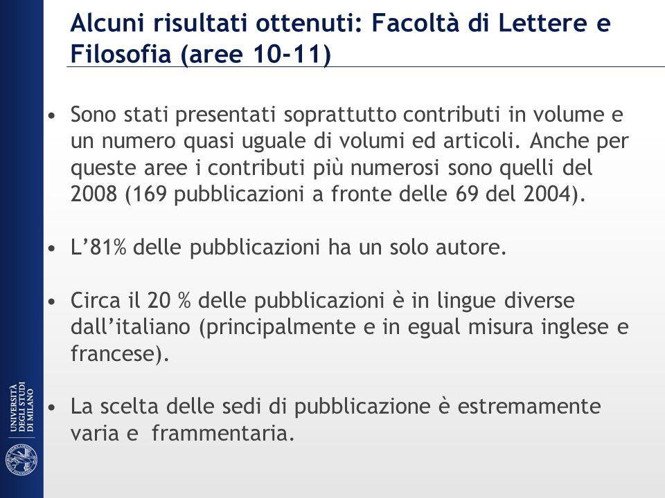 Alcuni risultati ottenuti: Facoltà di Scienze politiche (aree 13-14) Sono stati presentati principalmente articoli su periodico.