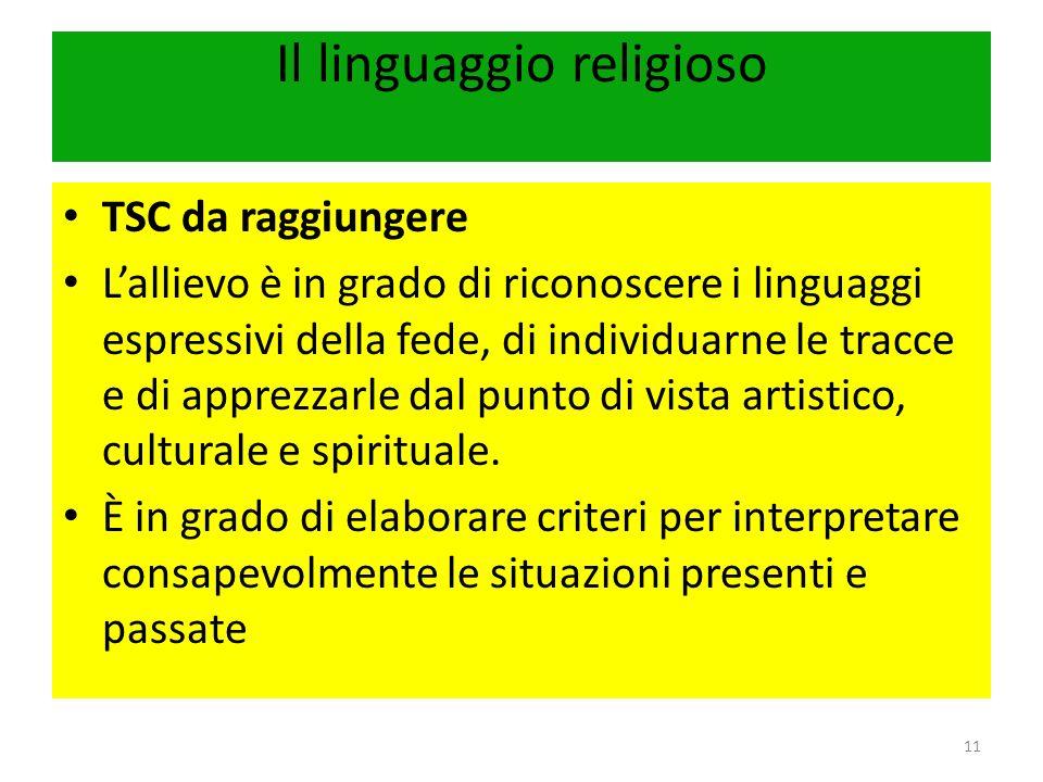 Il linguaggio religioso Obiettivi Lalunno sa conoscere il Credo, i principali simboli e segni del cristianesimo, il significato delle celebrazioni liturgiche e dei sacramenti della Chiesa.