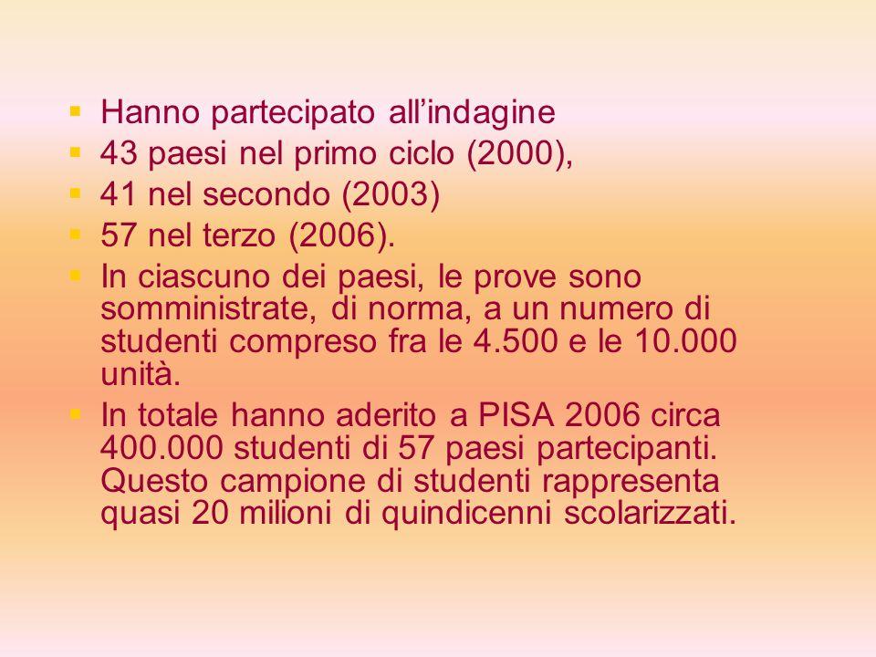 La partecipazione italiana a PISA 2006 LItalia ha partecipato a PISA 2006 con un campione di 21.773 studenti, in 806 scuole, – –Nord Ovest, Nord Est, Centro, Sud, Isole.