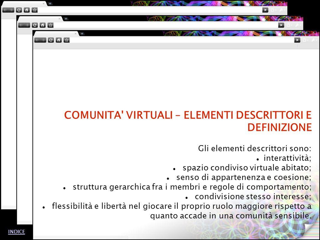 Alcune definizioni di comunità virtuali: H.