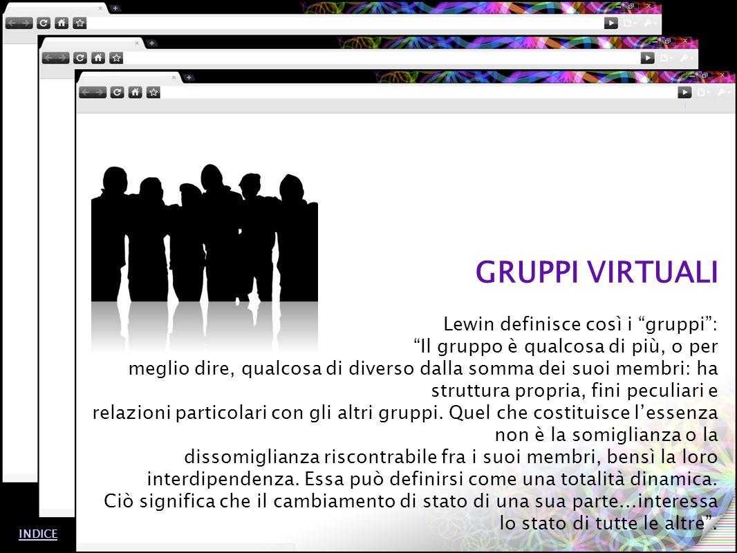 Gruppo virtuale.