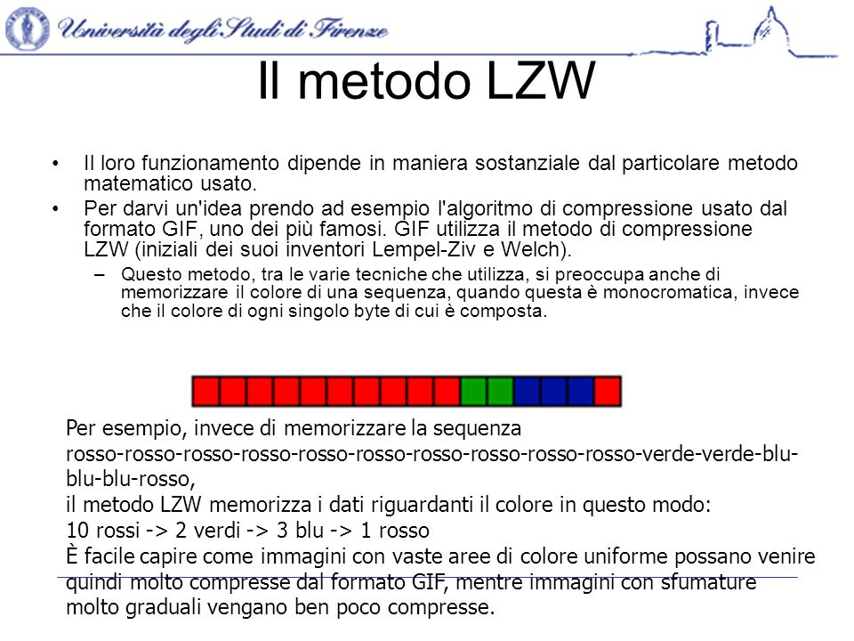 Il metodo LZW Il metodo LZW è molto vecchio: la sua prima versione risale al 1978, e, come sempre accade, la scienza fa passi da gigante e l informatica la segue a ruota.