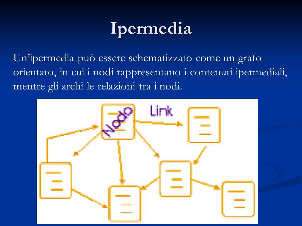 Nodi Ogni nodo è caratterizzato dal proprio contenuto, che può essere costituito sia da tipi differenziati di media (testi, audio, filmati, grafici, immagini,...) che da uno o più nodi.