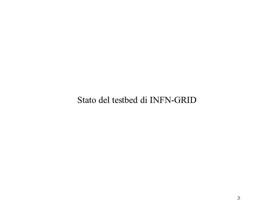 4 La situazione a fine 2002 (Testbed 1.2) Le risorse del Testbed INFN sono distribuite su 19 siti e sono configurate con la EDG Release 1.2.x LINFN ha (o partecipa a ) 3 infrastrutture di testbed diverse: - Testbed di sviluppo EDG - Testbed di produzione EDG - Testbed di produzione INFN-GRID Testbed di sviluppo EDG (5 siti, di cui 1 INFN) Il CNAF partecipa con 1 RB (grid004f.cnaf.infn.it) + II, 1 CE, 1 SE, 1 WN e 1 UI.