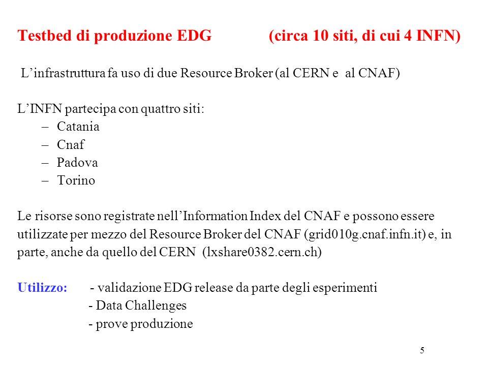 6 RBII RBII CERN CNAF/Bologna site CE SE CE SE CE SE CE SE CESE CE SE RAL (UK) NIKHEF (NL) IN2P3 (FR) INFN (IT) CESE Catania site CESE Torino site Padova site